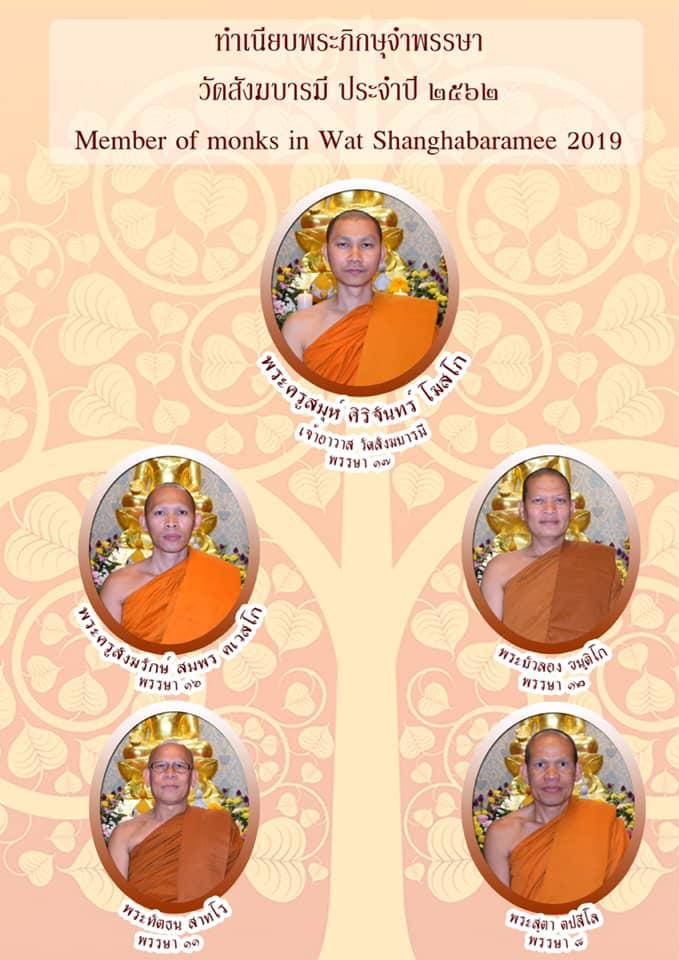 Munkarna 2019
